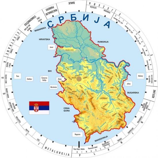 КРУГ ЗНАЊА - СРБИЈА